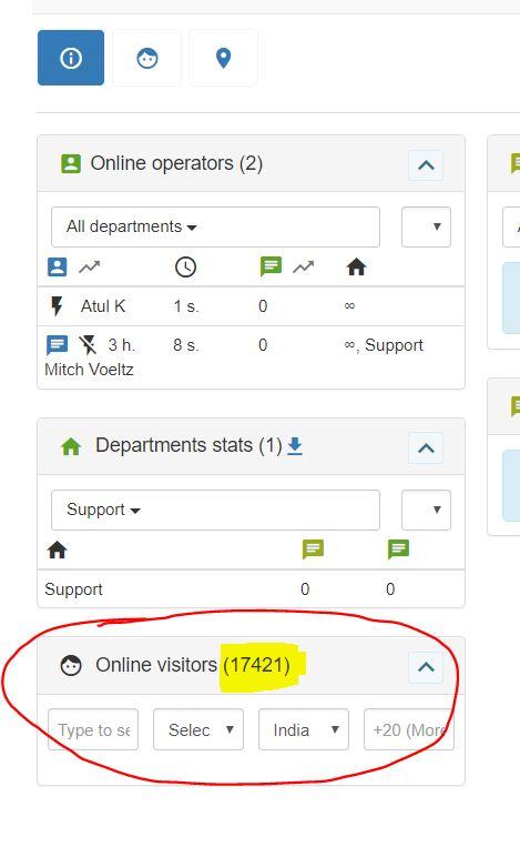 1539637496_visitors_count.jpg